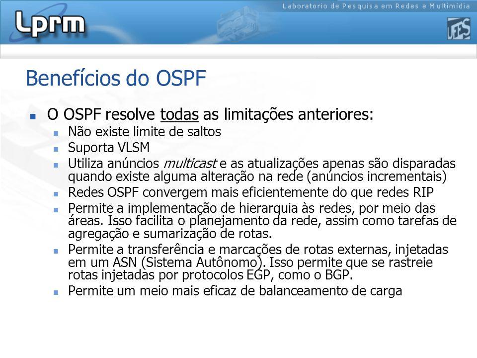 Benefícios do OSPF O OSPF resolve todas as limitações anteriores: