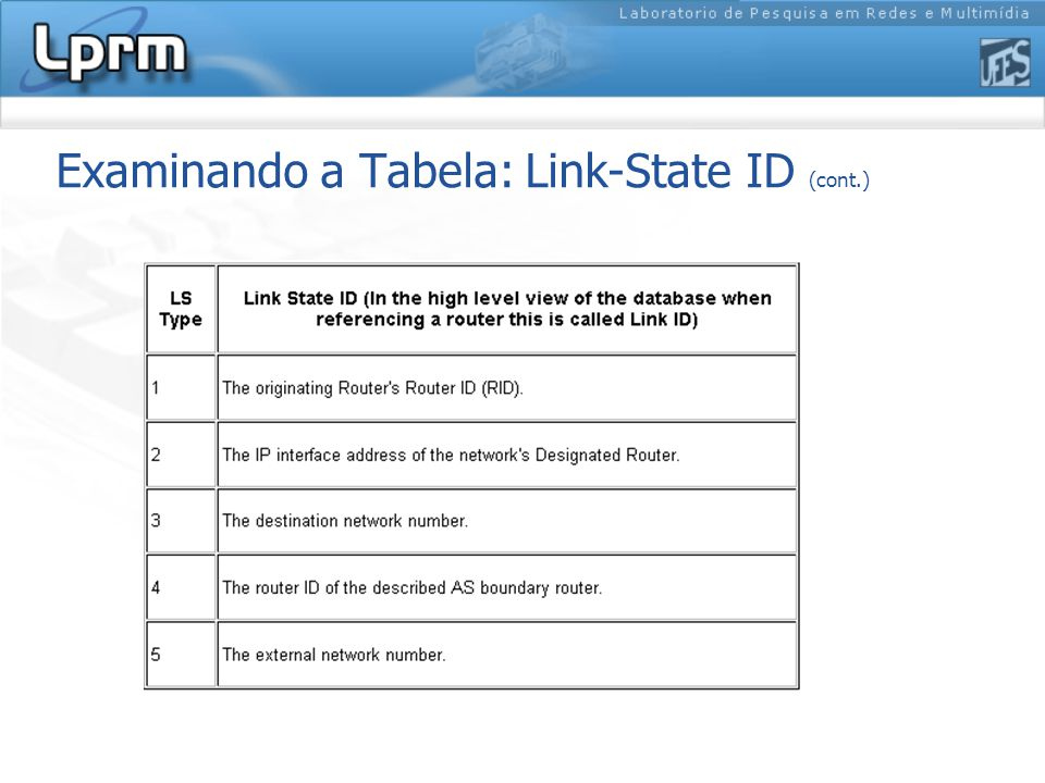 Examinando a Tabela: Link-State ID (cont.)