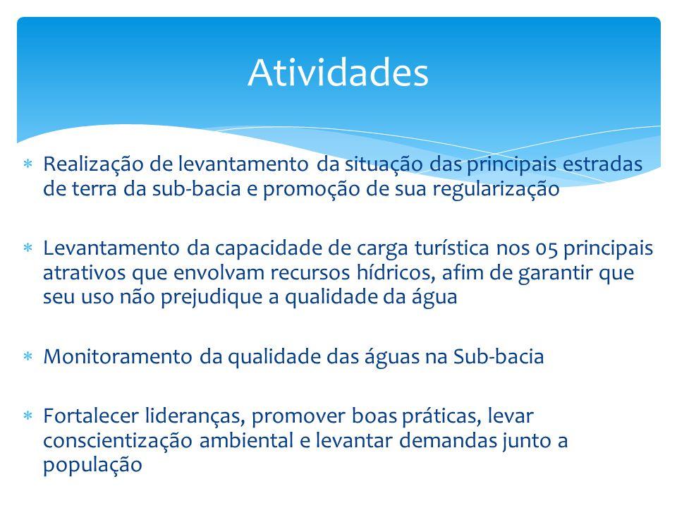 Atividades Realização de levantamento da situação das principais estradas de terra da sub-bacia e promoção de sua regularização.