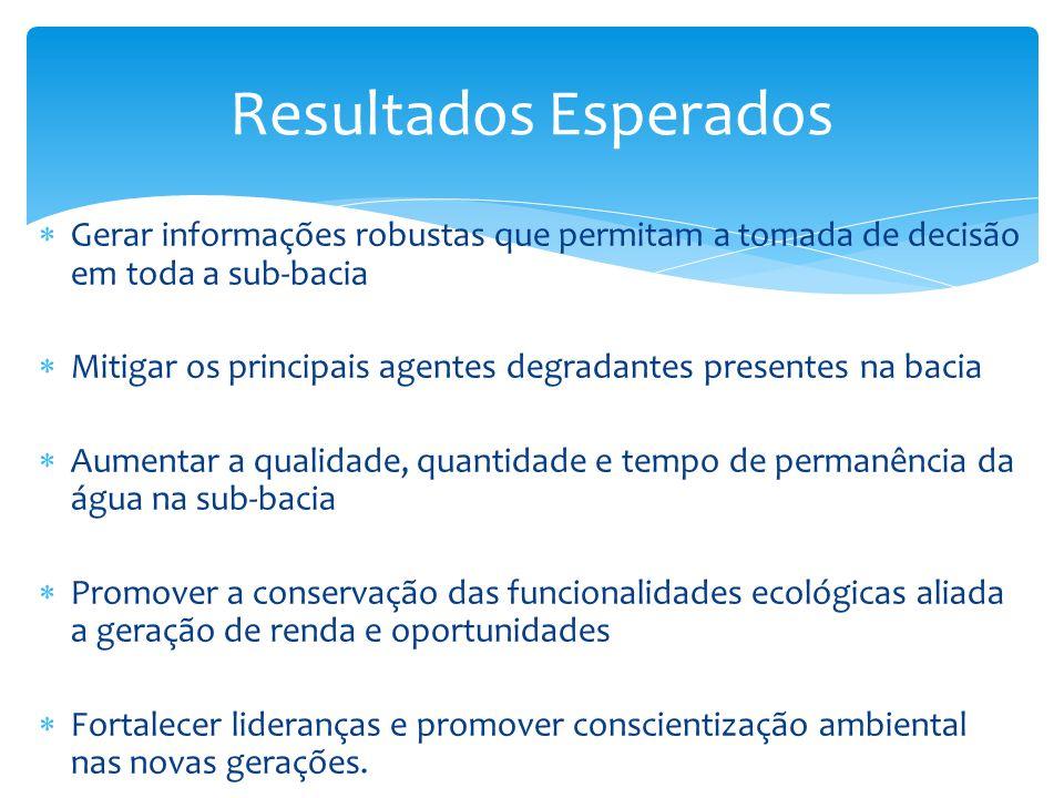 Resultados Esperados Gerar informações robustas que permitam a tomada de decisão em toda a sub-bacia.