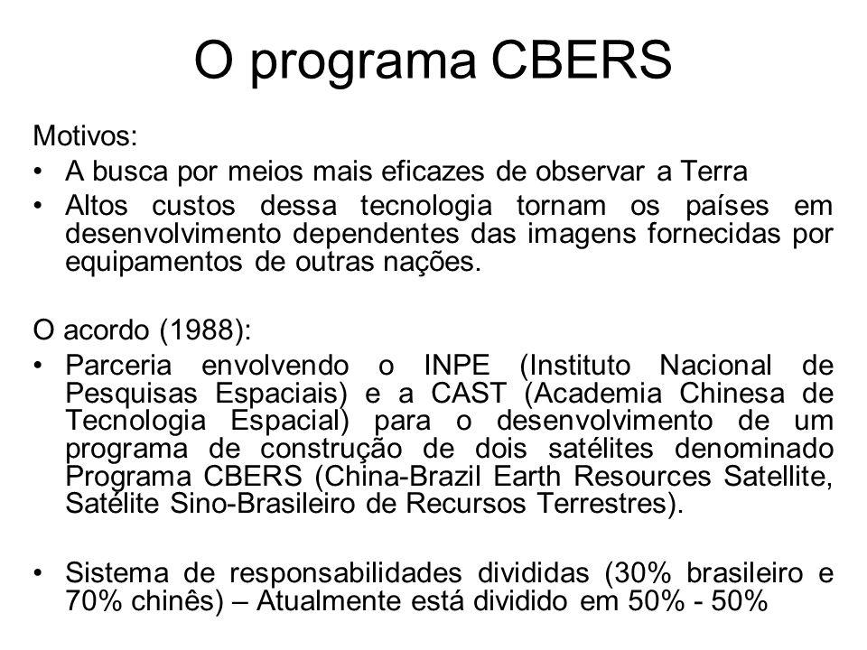 O programa CBERS Motivos: