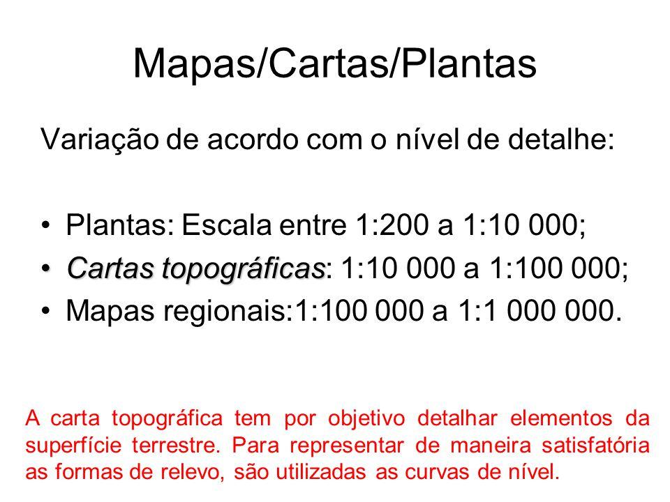 Mapas/Cartas/Plantas