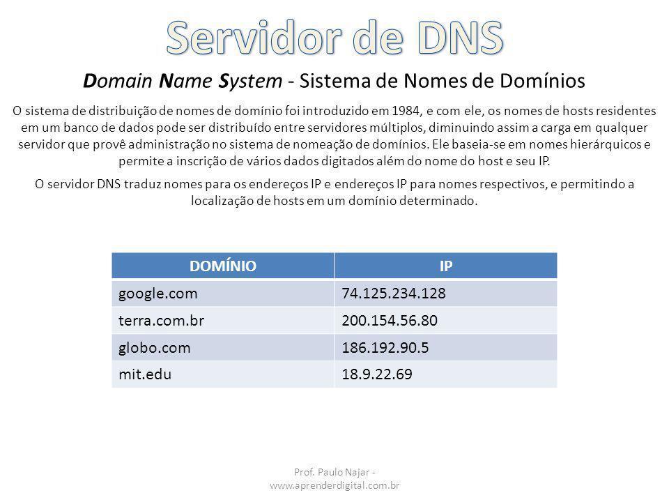 Servidor de DNS Domain Name System - Sistema de Nomes de Domínios