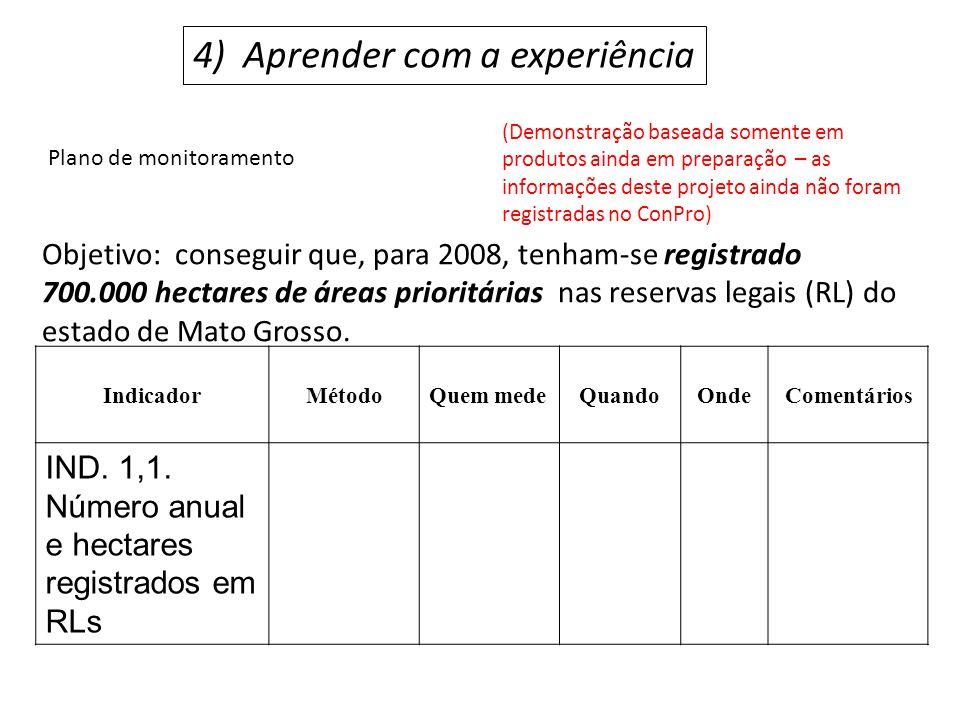 4) Aprender com a experiência
