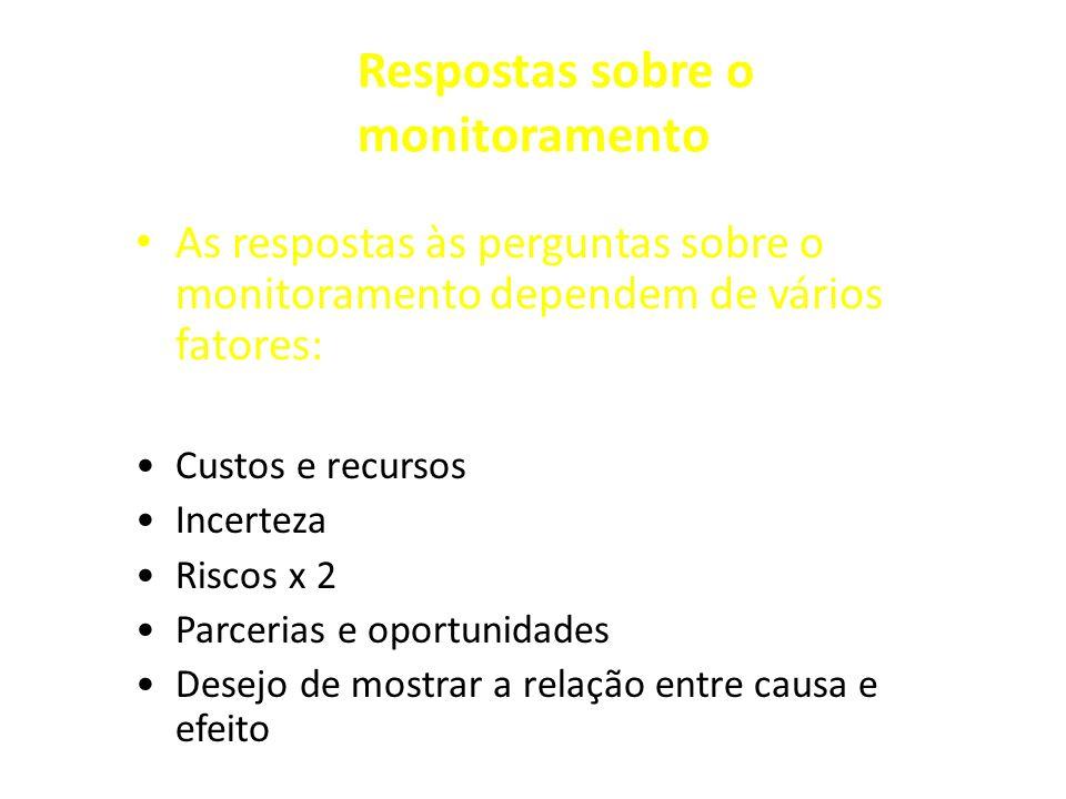 Respostas sobre o monitoramento