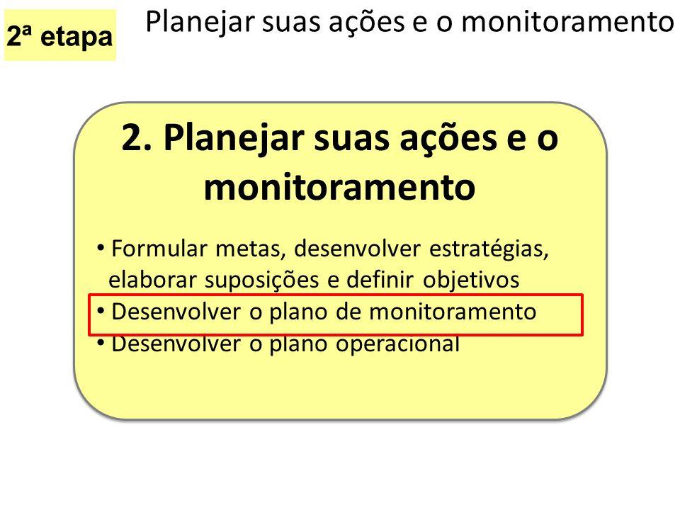 Planejar suas ações e o monitoramento
