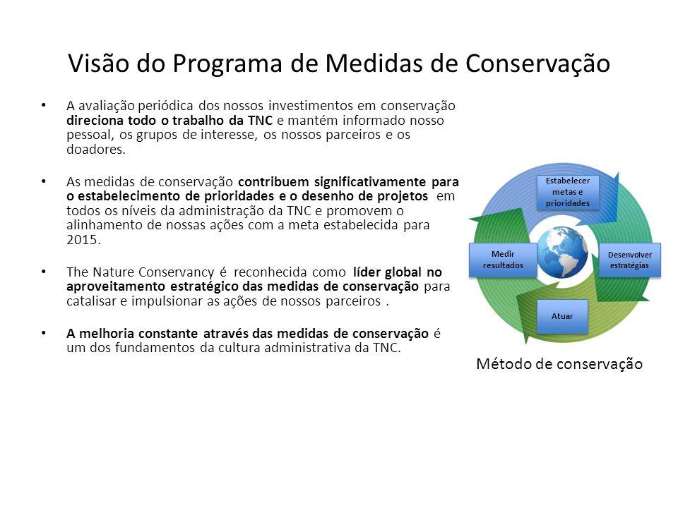 Visão do Programa de Medidas de Conservação