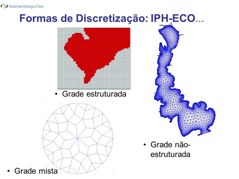Formas de Discretização: IPH-ECO...