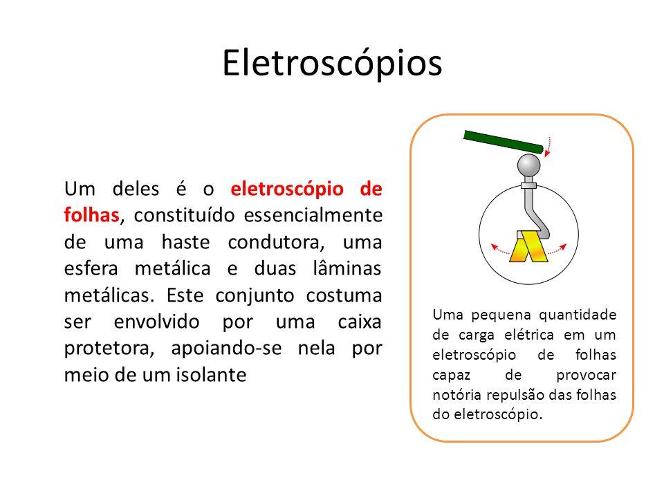 Eletroscópios