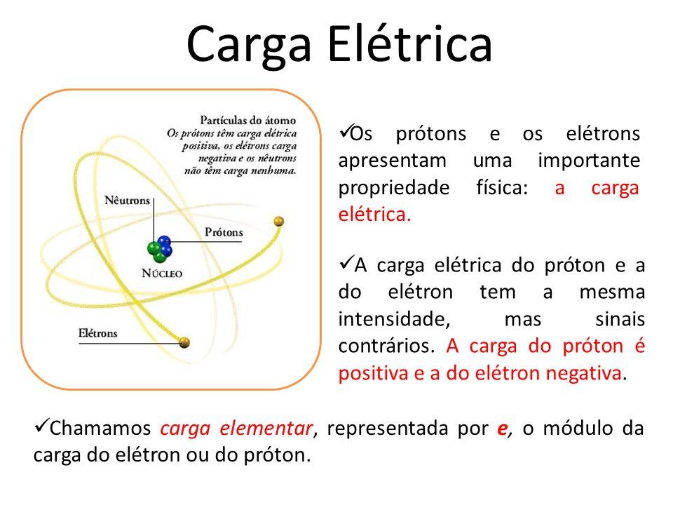 Carga Elétrica Os prótons e os elétrons apresentam uma importante propriedade física: a carga elétrica.