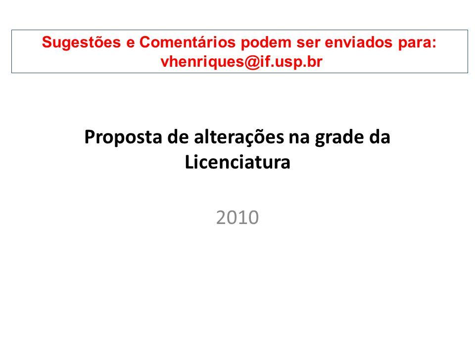 Proposta de alterações na grade da Licenciatura