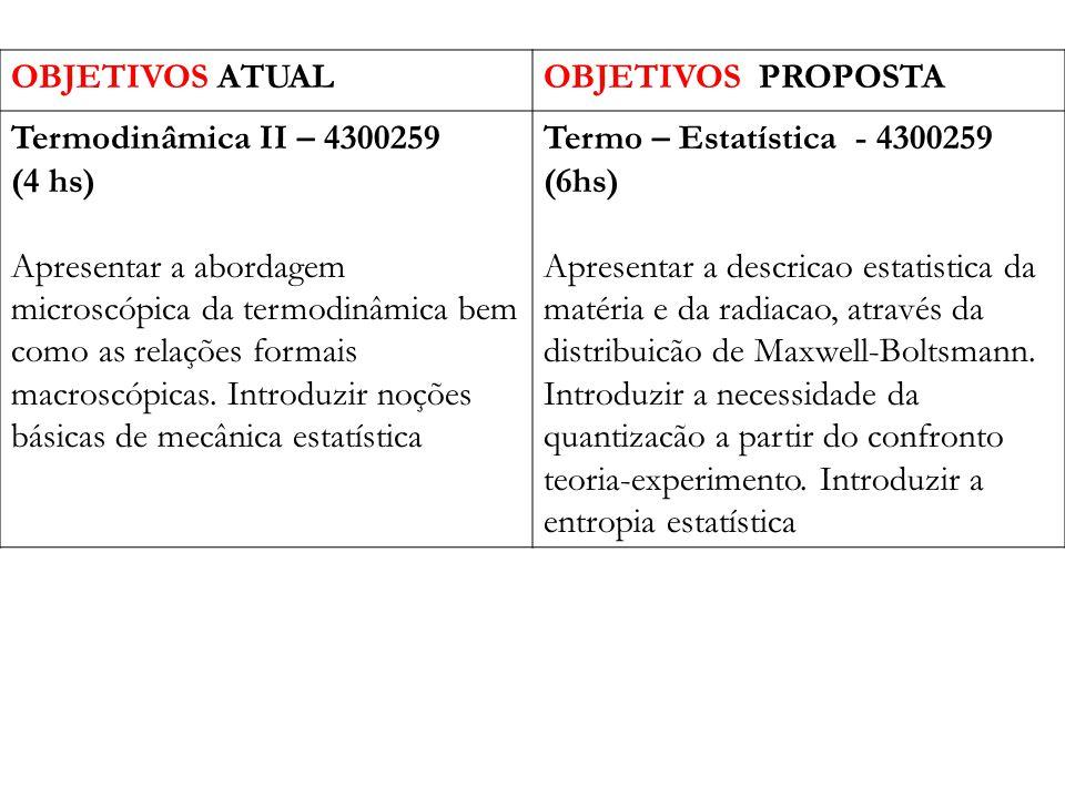 OBJETIVOS ATUAL OBJETIVOS PROPOSTA. Termodinâmica II – 4300259. (4 hs)