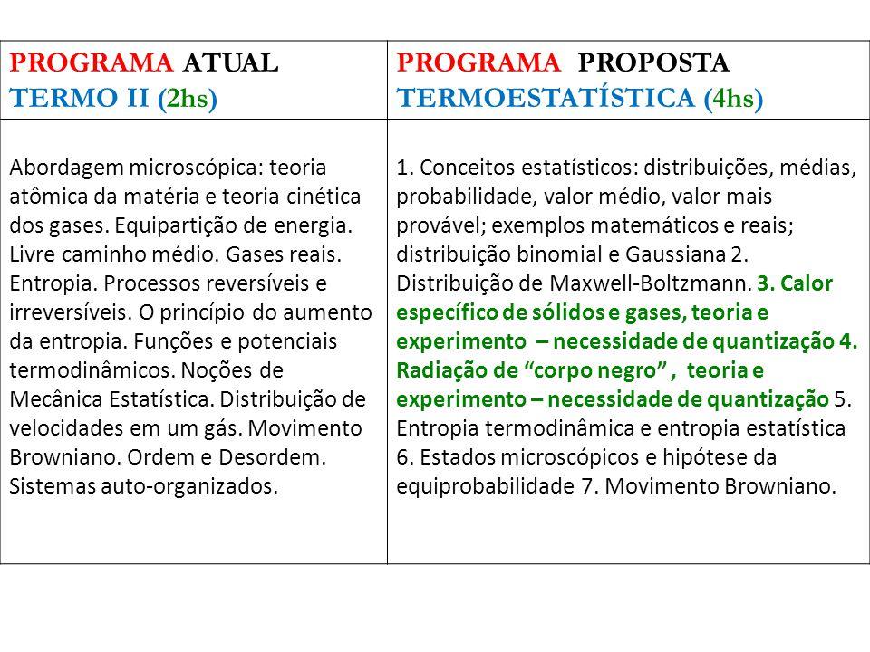 PROGRAMA PROPOSTA TERMOESTATÍSTICA (4hs)