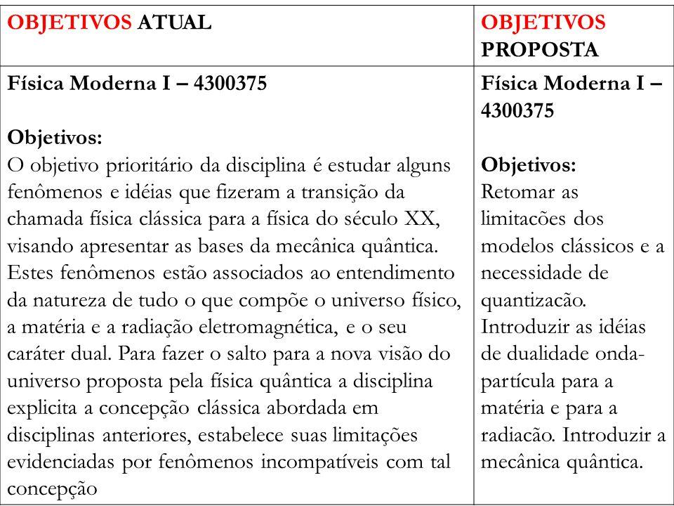 OBJETIVOS ATUAL OBJETIVOS PROPOSTA. Física Moderna I – 4300375. Objetivos: