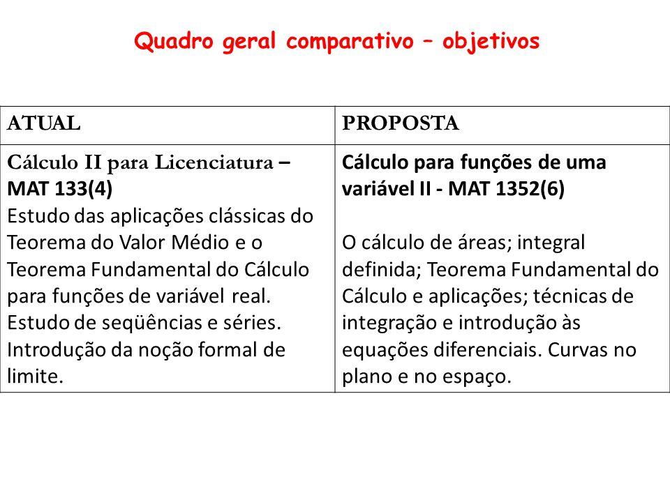 Quadro geral comparativo – objetivos