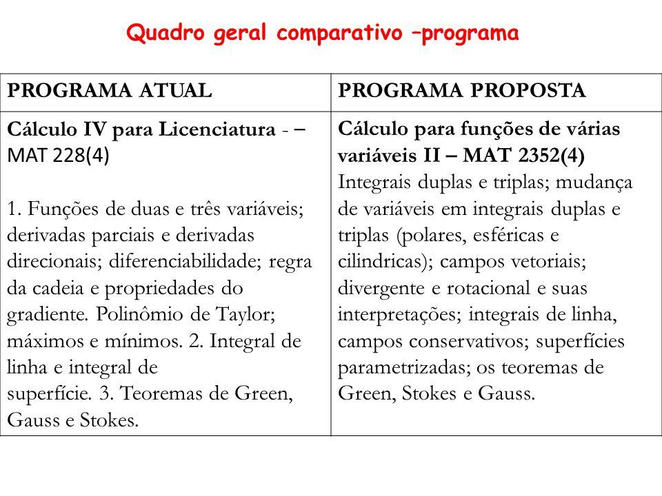 Quadro geral comparativo –programa
