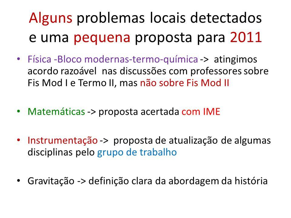 Alguns problemas locais detectados e uma pequena proposta para 2011