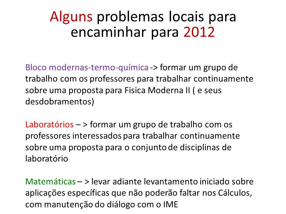 Alguns problemas locais para encaminhar para 2012