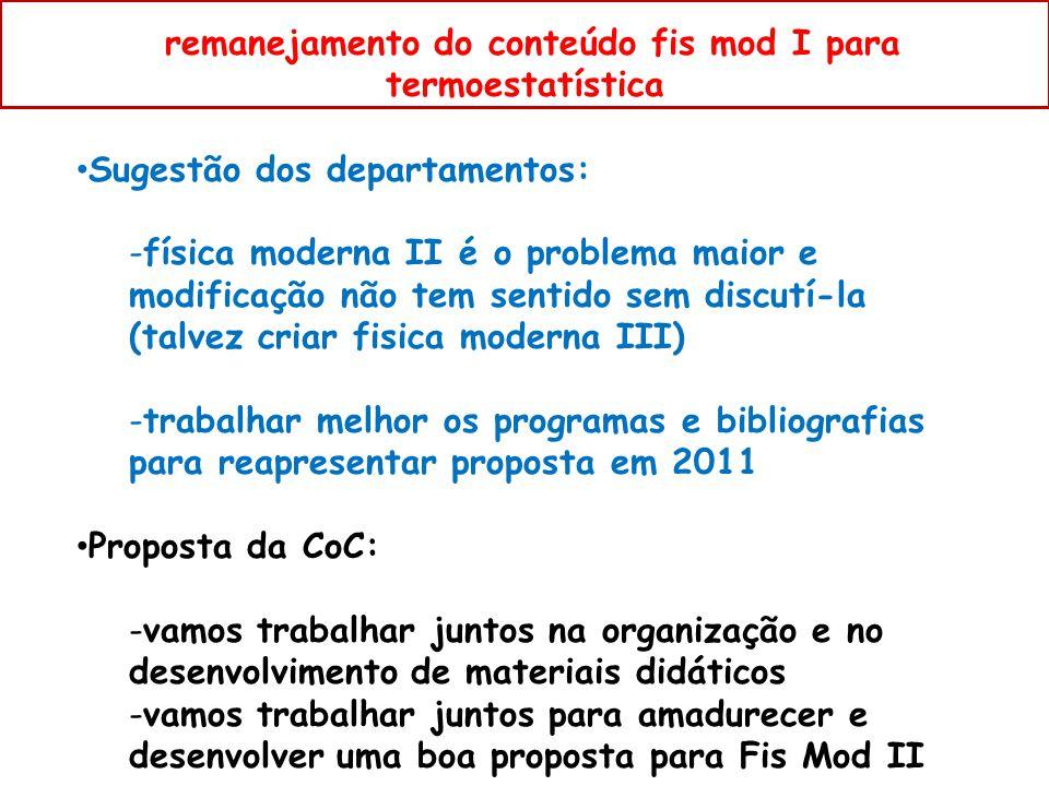 remanejamento do conteúdo fis mod I para termoestatística