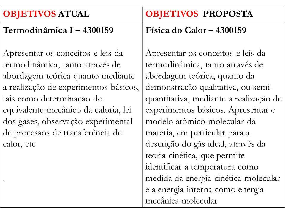 OBJETIVOS ATUAL OBJETIVOS PROPOSTA. Termodinâmica I – 4300159.