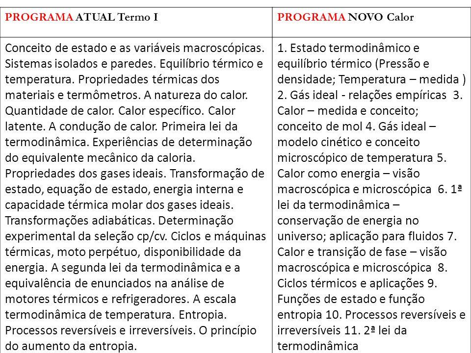 PROGRAMA ATUAL Termo I PROGRAMA NOVO Calor.