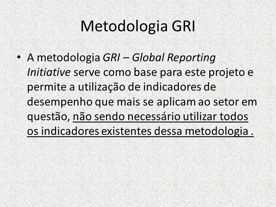 Metodologia GRI