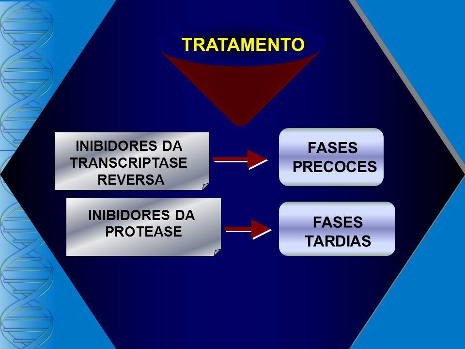 TRATAMENTO FASES PRECOCES INIBIDORES DA PROTEASE FASES TARDIAS