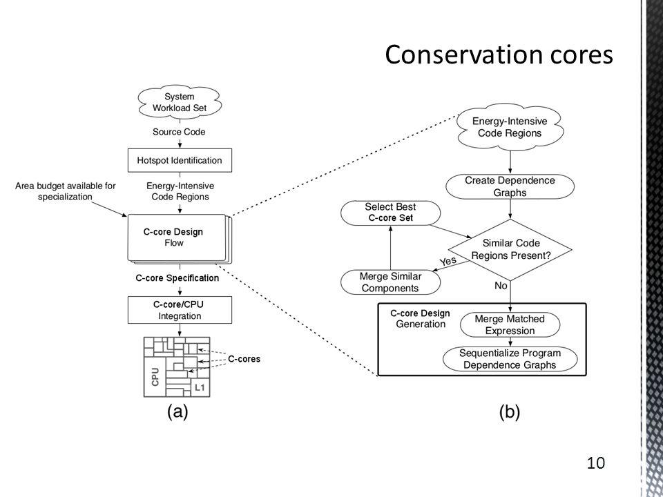 Conservation cores Mostrar rapidamente como funciona para gerar c-cores.