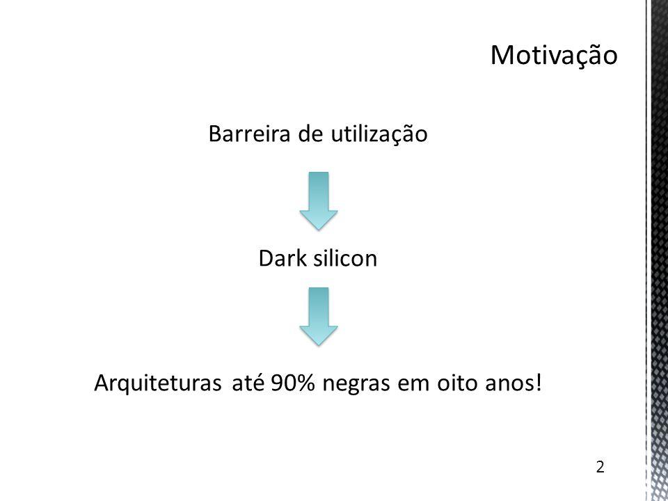 Motivação Barreira de utilização Dark silicon