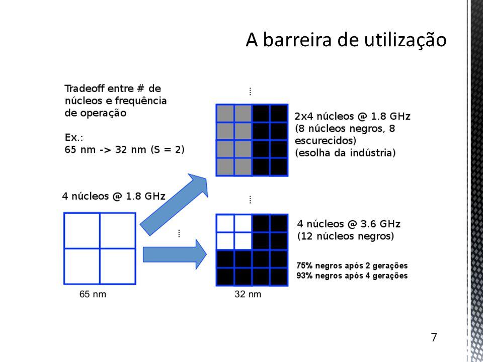 A barreira de utilização