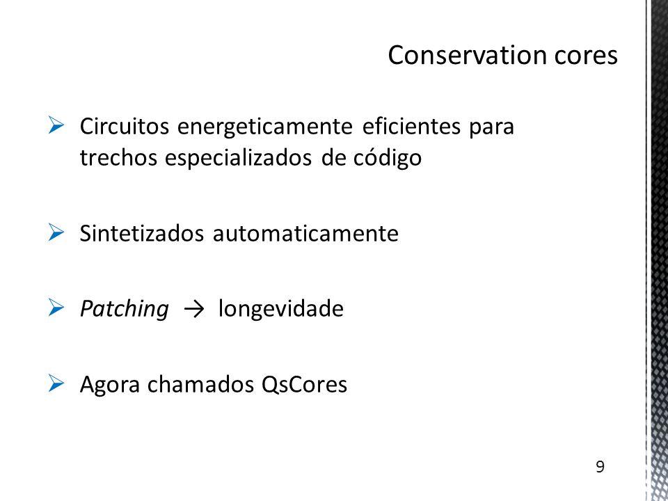Conservation cores Circuitos energeticamente eficientes para trechos especializados de código. Sintetizados automaticamente.