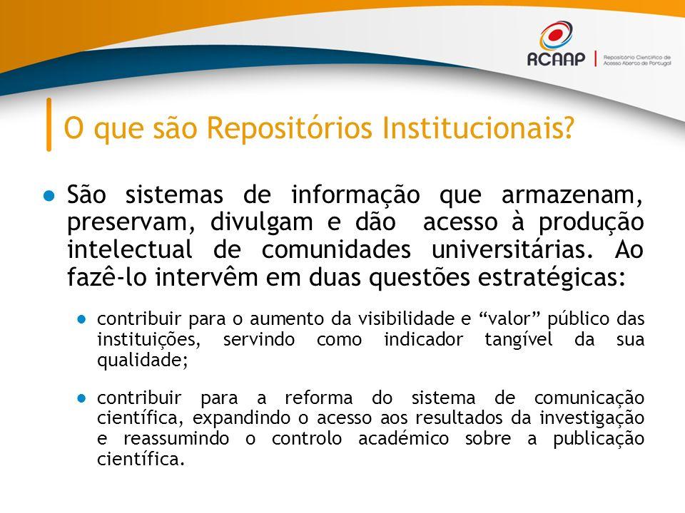 O que são Repositórios Institucionais