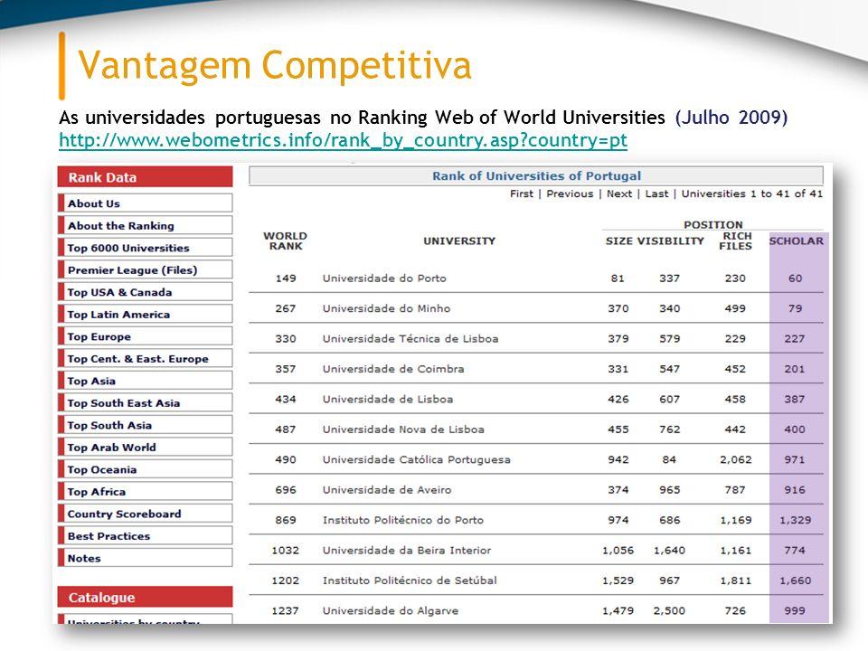 Vantagem CompetitivaAs universidades portuguesas no Ranking Web of World Universities (Julho 2009)