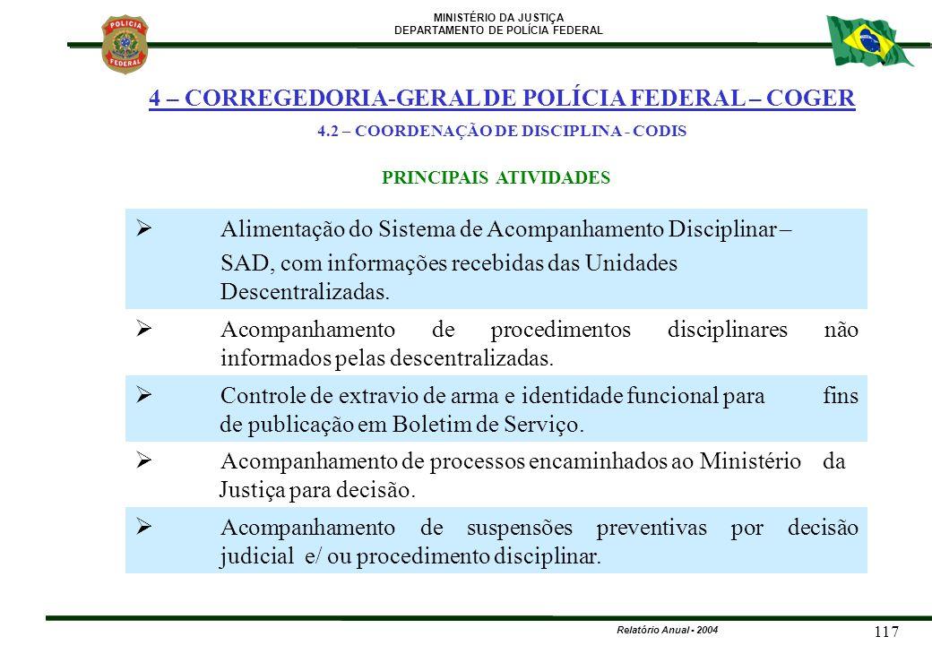 4.2 – COORDENAÇÃO DE DISCIPLINA - CODIS PRINCIPAIS ATIVIDADES