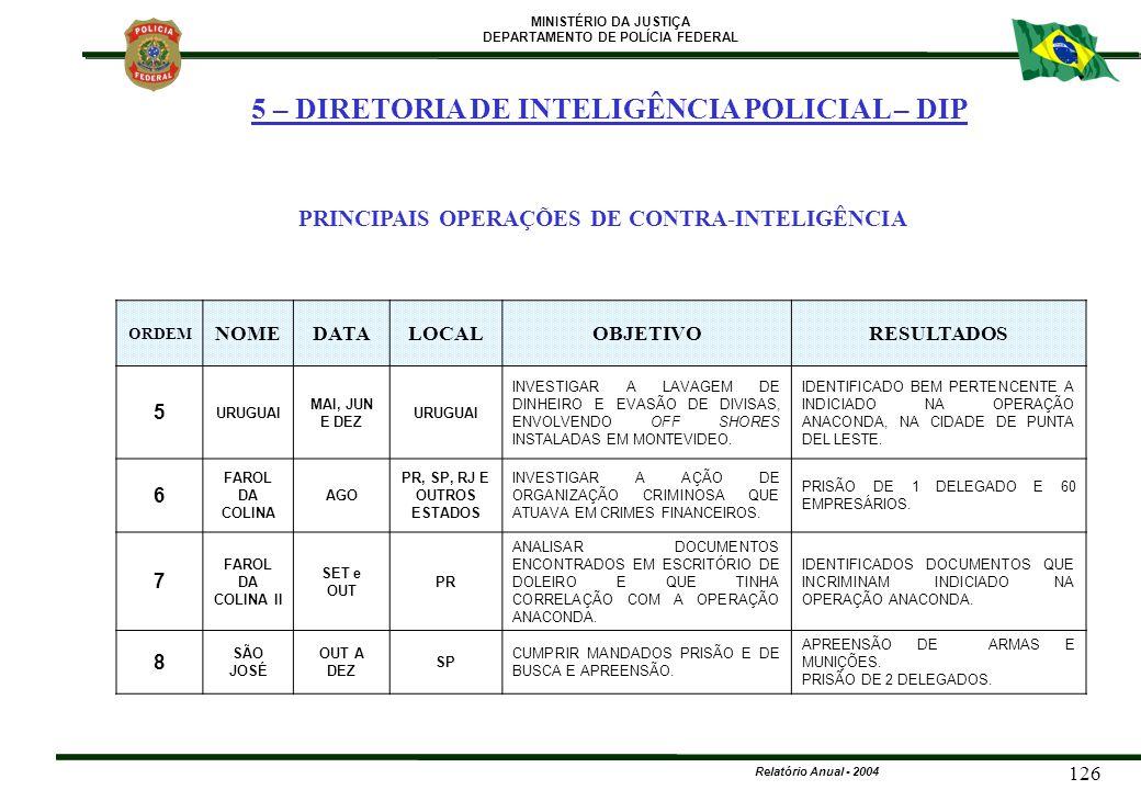 PR, SP, RJ E OUTROS ESTADOS