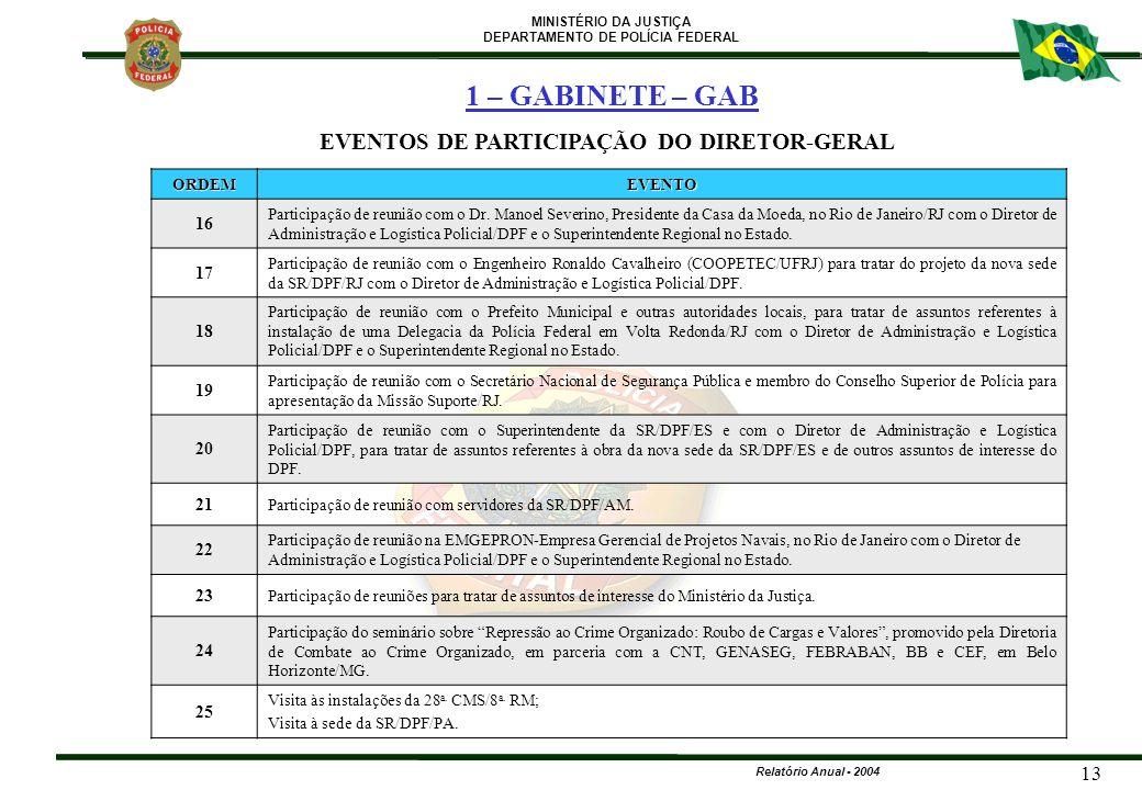 1 – GABINETE – GAB EVENTOS DE PARTICIPAÇÃO DO DIRETOR-GERAL 16 17 18
