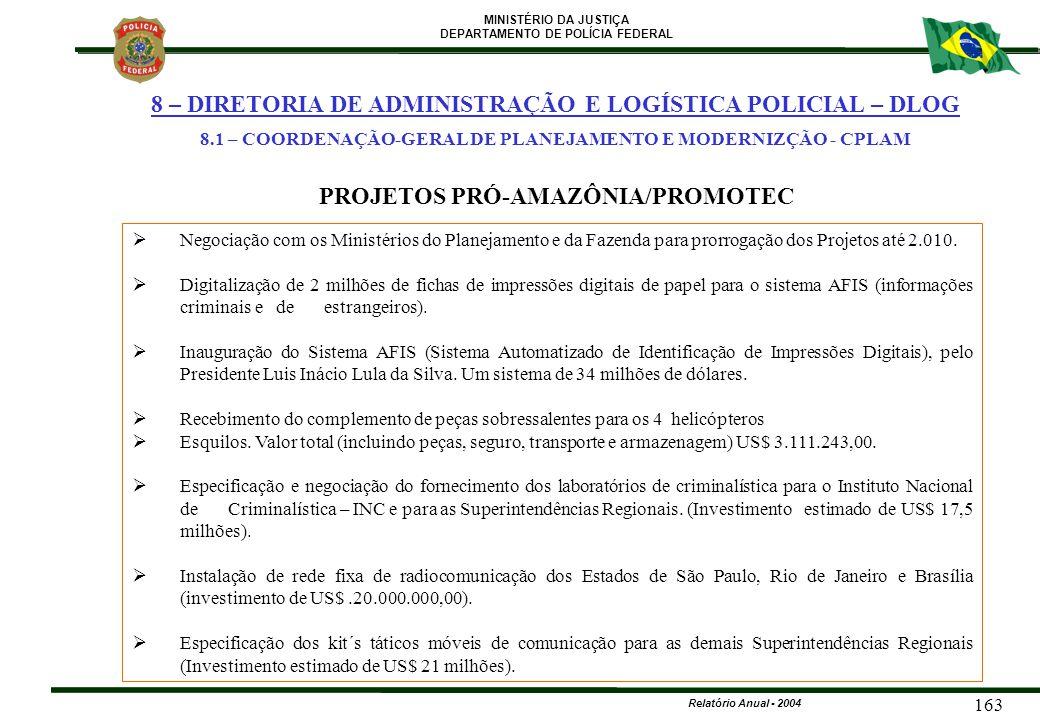 PROJETOS PRÓ-AMAZÔNIA/PROMOTEC