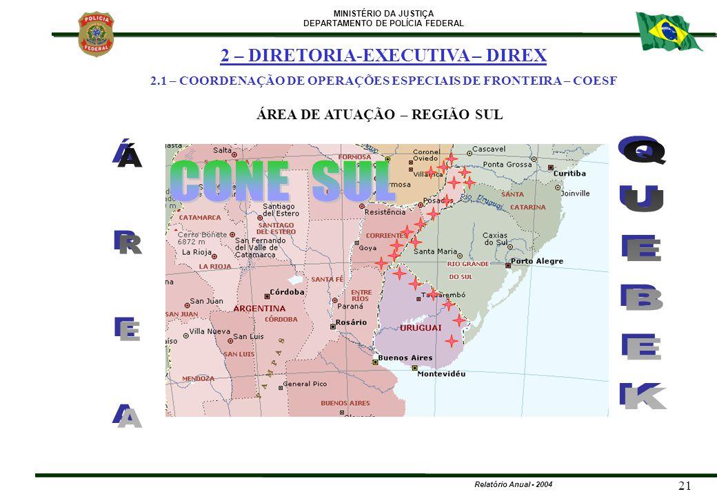 CONE SUL QUEBEK Á R E A 2 – DIRETORIA-EXECUTIVA – DIREX
