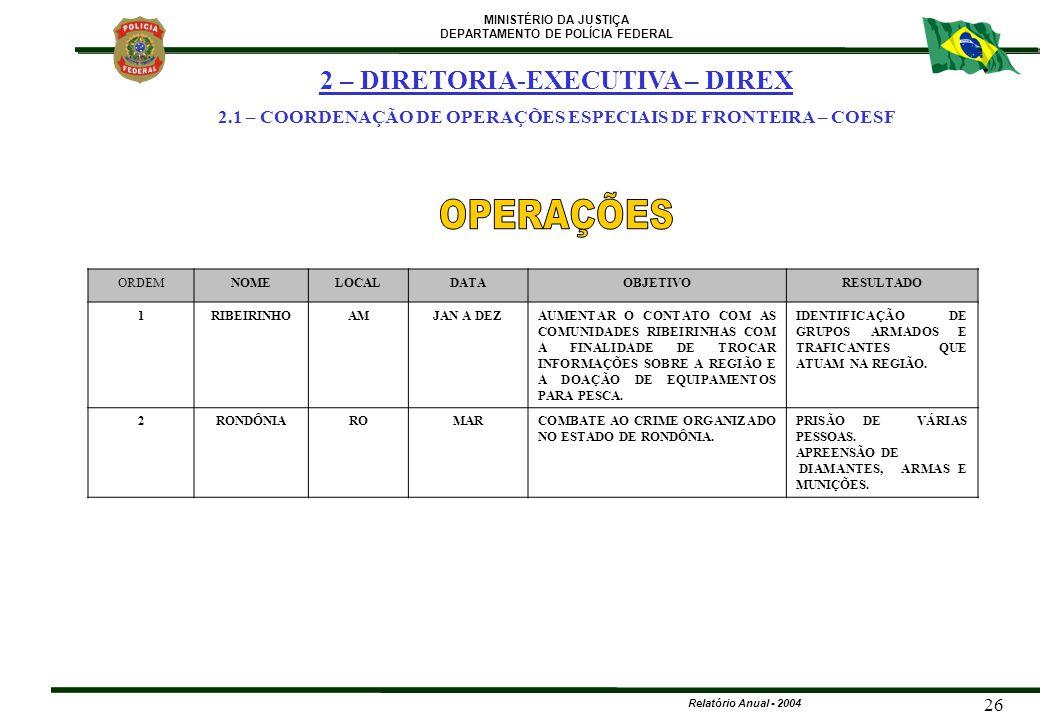OPERAÇÕES 2 – DIRETORIA-EXECUTIVA – DIREX