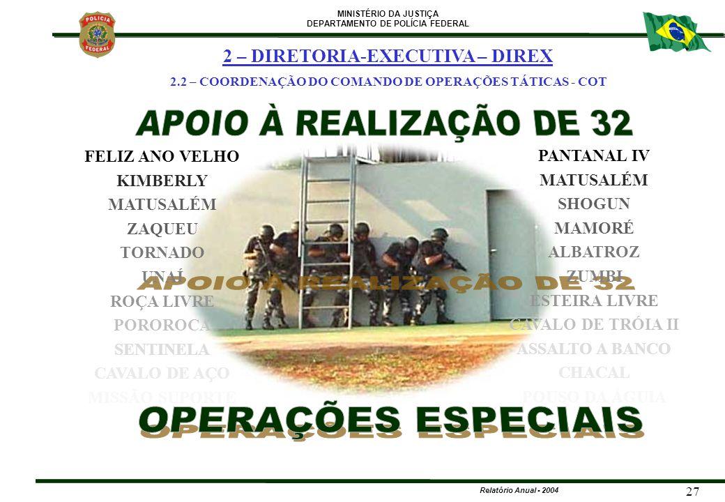 APOIO À REALIZAÇÃO DE 32 OPERAÇÕES ESPECIAIS