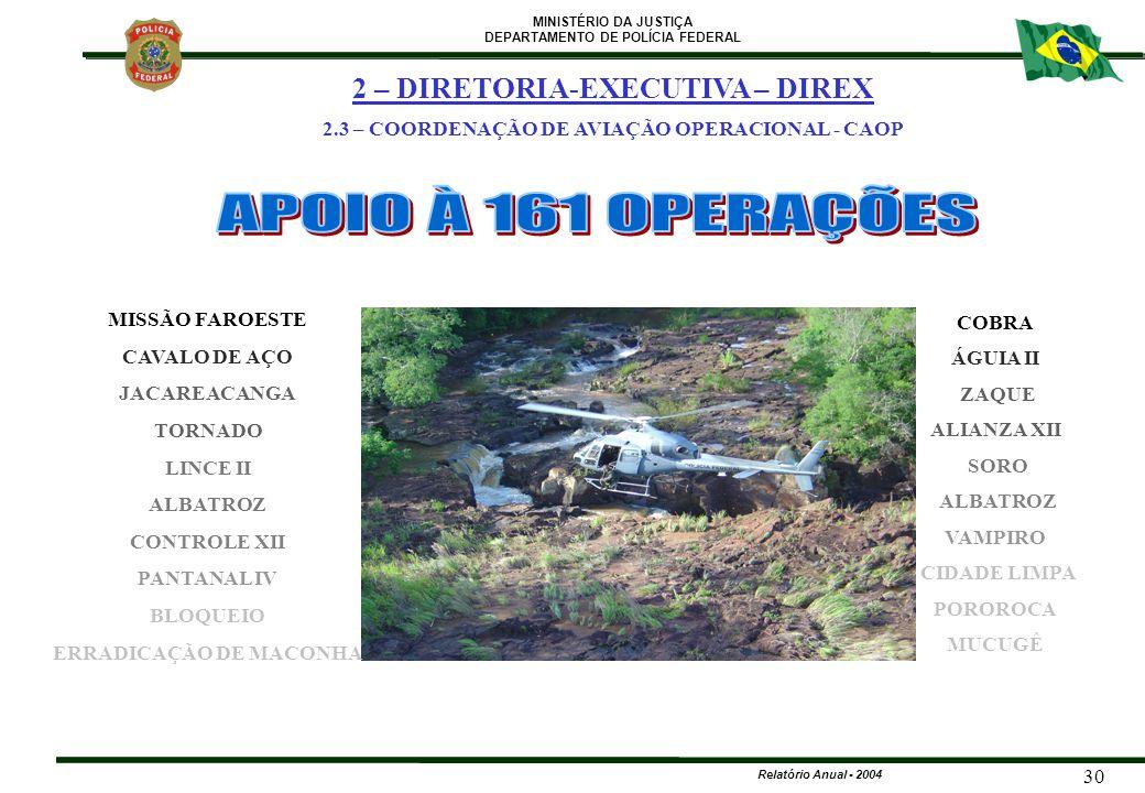 APOIO À 161 OPERAÇÕES 2 – DIRETORIA-EXECUTIVA – DIREX
