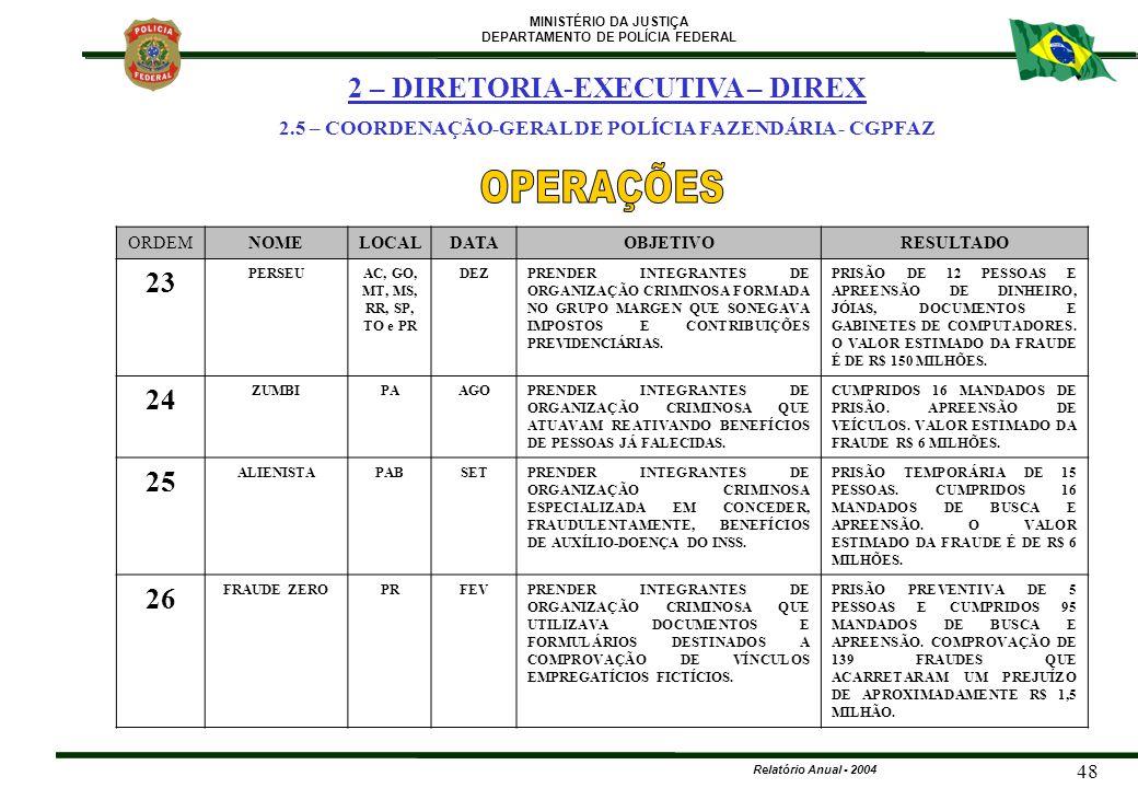 OPERAÇÕES 2 – DIRETORIA-EXECUTIVA – DIREX 23 24 25 26