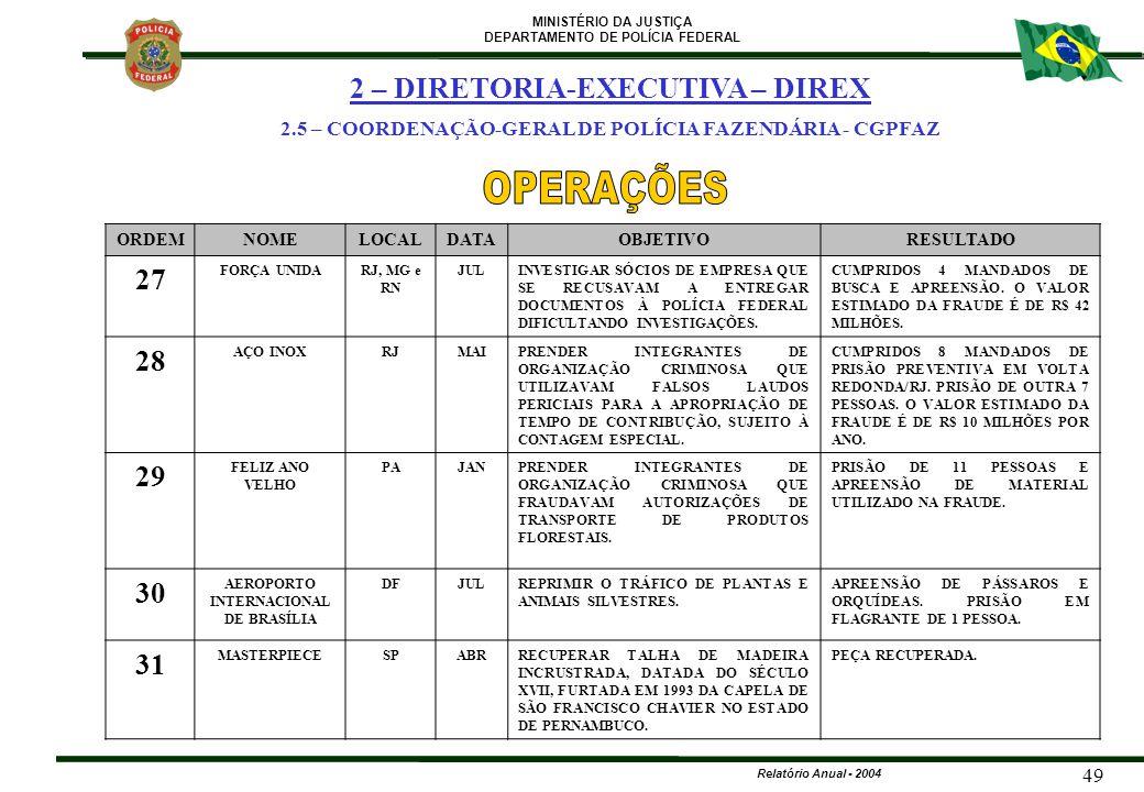 OPERAÇÕES 2 – DIRETORIA-EXECUTIVA – DIREX 27 28 29 30 31