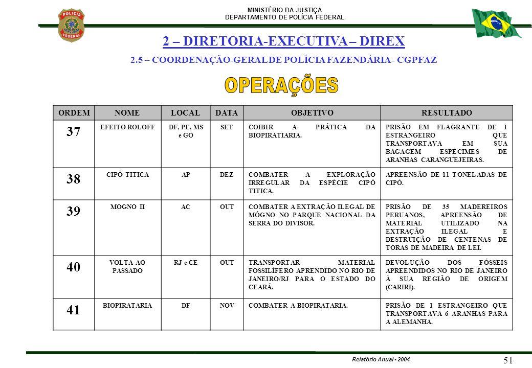OPERAÇÕES 2 – DIRETORIA-EXECUTIVA – DIREX 37 38 39 40 41
