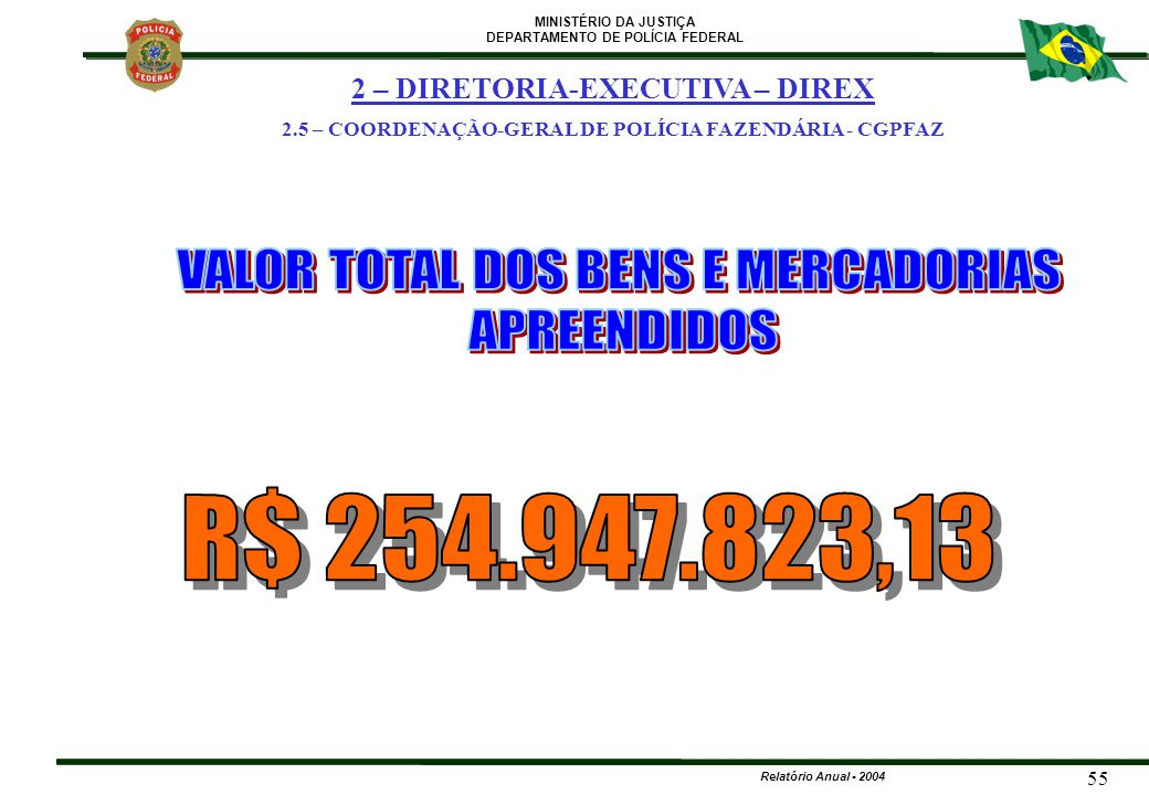 VALOR TOTAL DOS BENS E MERCADORIAS APREENDIDOS