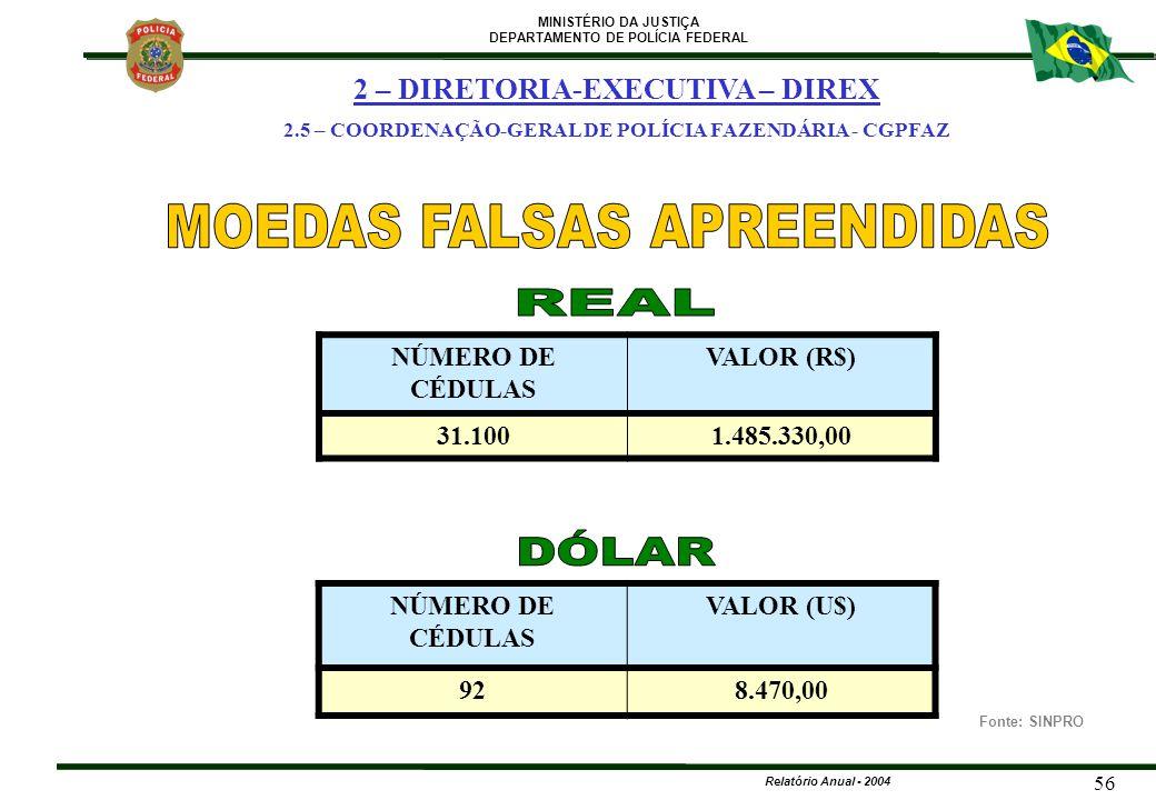 MOEDAS FALSAS APREENDIDAS
