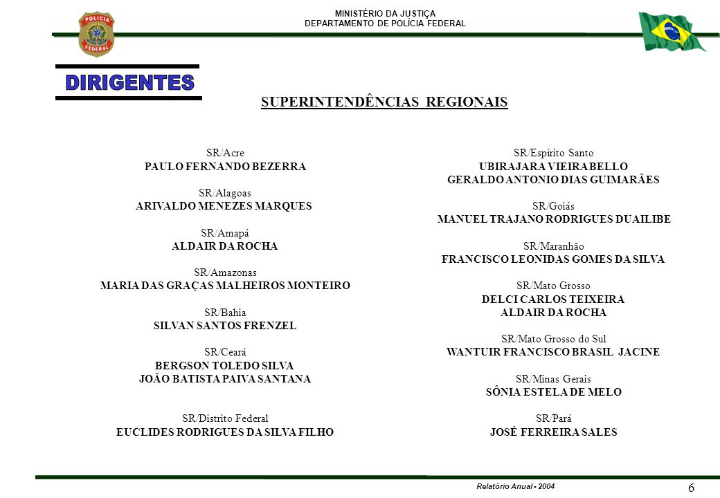 DIRIGENTES SUPERINTENDÊNCIAS REGIONAIS SR/Acre PAULO FERNANDO BEZERRA