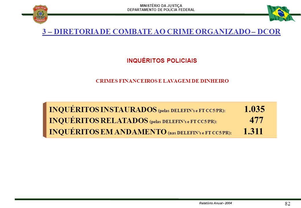 CRIMES FINANCEIROS E LAVAGEM DE DINHEIRO