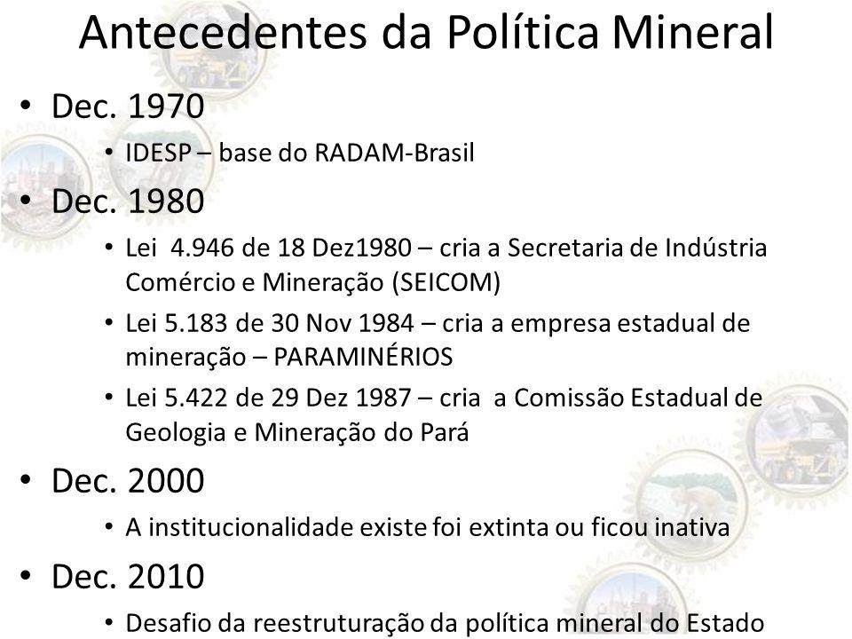 Antecedentes da Política Mineral