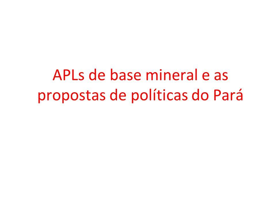 APLs de base mineral e as propostas de políticas do Pará